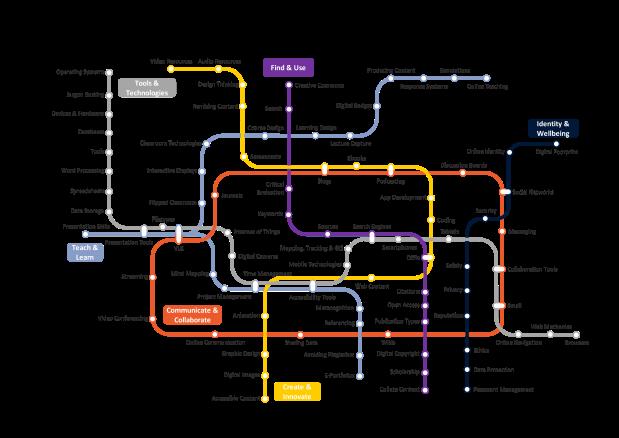 mappa competenze digitali